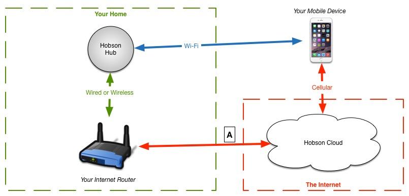 cloud-issues-2.jpg
